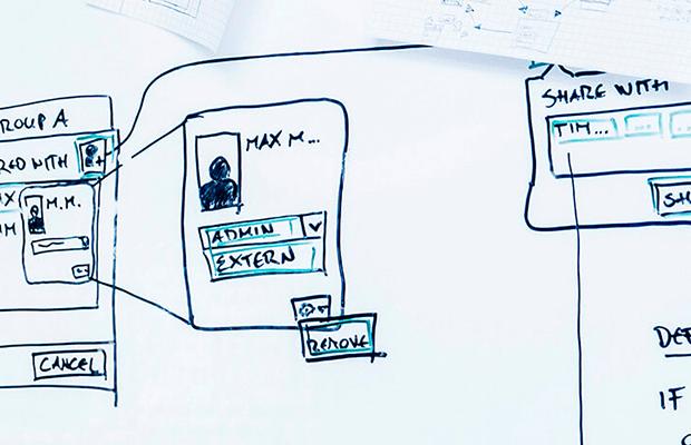 Ein skizziertes Flussdiagramm, das beschreibt, wie sich TeamViewer in Ihr Szenario einfügt.