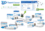 TeamViewer version history infographic