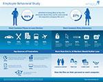 airbackup infographic