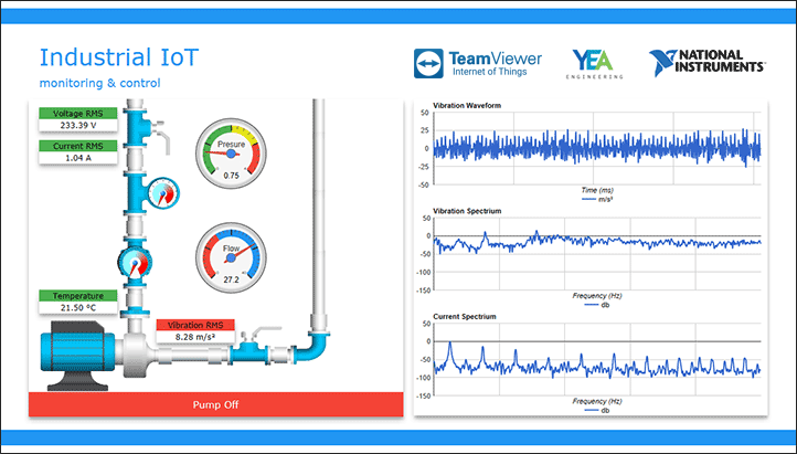 TeamViewer IoT interface